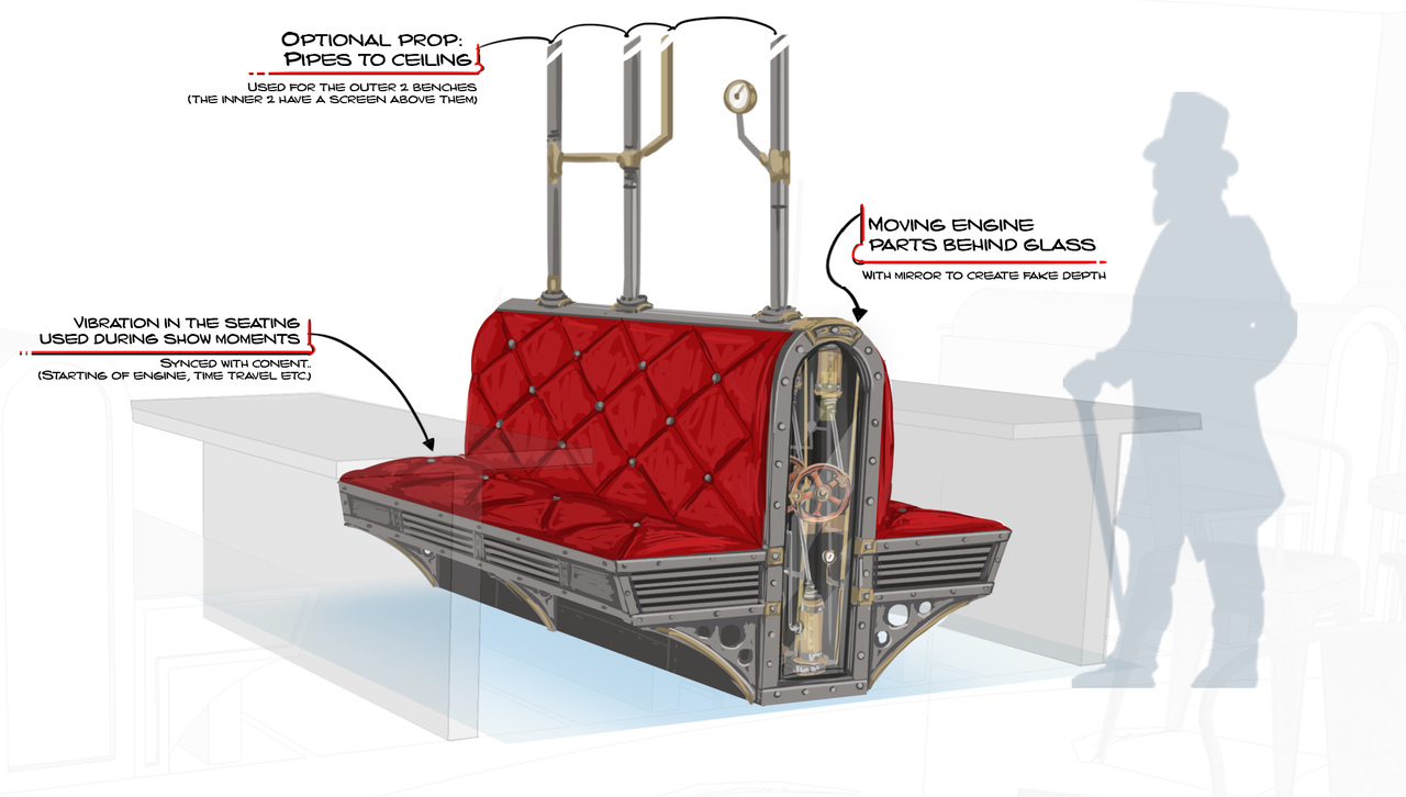 Design of the seats at the Time Machine Restaurant at AIDA
